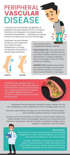 Most people with peripheral vascular disease or PAD can work to improve their health & reduce symptoms by making lifestyle changes. Learn more here. Peripheral Artery Disease, Vascular Disease, Disease Symptoms, Addison's Disease, Vascular Dementia Treatment, Peripheral Neuropathy, Daily Health Tips, Health And Fitness Tips, Health Advice