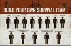 10 top tips to Survive a Zombie Apocalypse. Omg, click, your life depends on it! Everything you needed to know about survival Zombie Survival Guide, Survival Blog, Survival Life, Survival Prepping, Emergency Preparedness, Survival Gear, Survival Skills, Survival Hacks, Survival Stuff