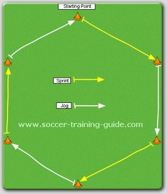 Soccer fitness drill to help build stamina to last 90 minutes on the soccer pitch. It also works on short bursts of speed that is useful for every soccer player wanting an extra edge on their opponent.