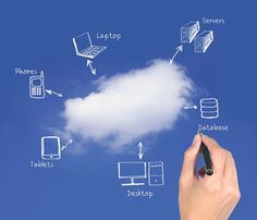 Device Independence! ... Cloud Computing