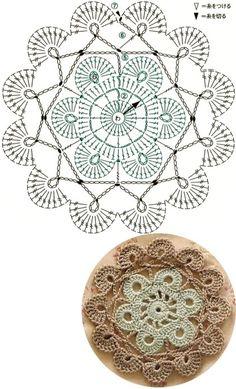 My Crochet Dream Motif Mandala Crochet, Crochet Coaster Pattern, Crochet Mandala Pattern, Crochet Circles, Crochet Motifs, Crochet Blocks, Crochet Flower Patterns, Crochet Diagram, Crochet Stitches Patterns