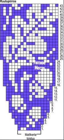 Knitting Charts, Knitting Patterns, Fair Isle Knitting, Different Patterns, Holidays And Events, Perler Beads, Mittens, Knit Crochet, Crafts