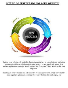 Ranking of your website is the sole indicator of SEO success so it is very important to make a perfect optimization strategy for your website in this challenging era...