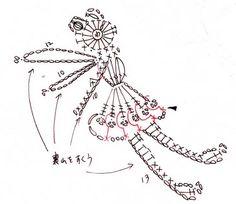 ティンカーベルのモチーフを編んでみました。  編み図です↓  編み順は、顔→髪→首→デコルテ(細編み2目)→手→首の後ろ(細編み1目)→羽(12目...