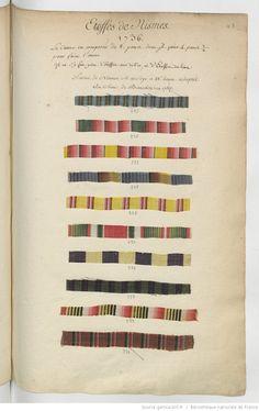 Etoffes de Nismes // 1736 : [échantillons de tissus]