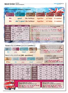 Word Order | datakabinet.cz Word Order, Subject And Verb, Manners, Periodic Table, Alphabet, Words, Languages, English Vocabulary, Idioms