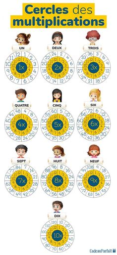 Math For Kids, Activities For Kids, Montessori Math, French Expressions, Kids Math Worksheets, Cycle 3, Working With Children, Learn French, Best Teacher