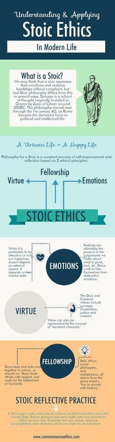 What is Stoicism? Quick guide and overview of ancient Stoic wisdom and an introduction to the Stoic point of view on ethics and personal growth. Grands Philosophes, Philosophy Books, Philosophy Of Life, The Stoics, Critical Thinking, Good To Know, Life Lessons, Knowledge, How To Apply