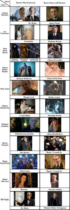 Doctor Who (Universe) and Harry Potter crossover actors @Wendy Lee