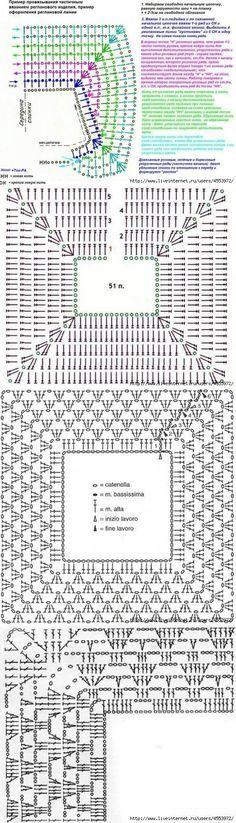 Вязание реглана крючком. Схемы.