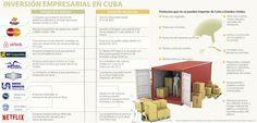 Turismo y tecnología sacan provecho del proceso entre Cuba y Estados Unidos
