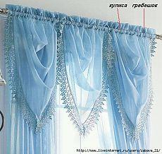 Шьем красивые модные шторы