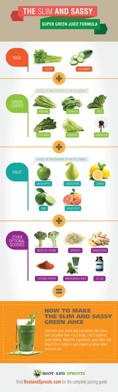 Use our Slim and Sassy Super Green Juice Formula http://rootandsprouts.com/green-juice-formula-infographic/