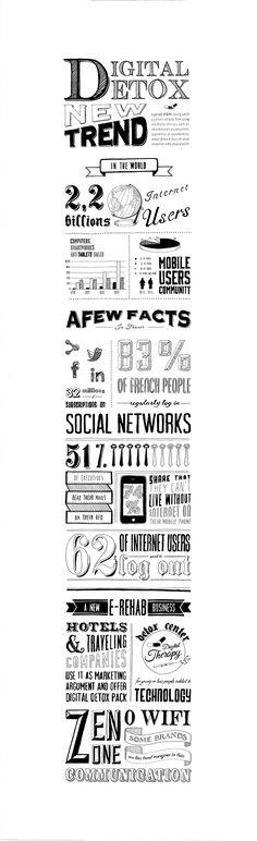 Eugenie Lychee - hand-drawn infographic - Digital Detox https://www.behance.net/gallery/19153187/Infography-Digital-Detox