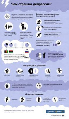 Инфографика разная on Behance