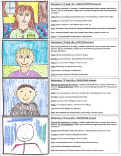 I think this would be excellent to illustrate craftsmanship, effort,… Art Rubric. I think this would be excellent Middle School Art, Art School, High School, Art Classroom Management, Classroom Organization, Art Room Posters, Art Critique, Art Handouts, Art Rubric