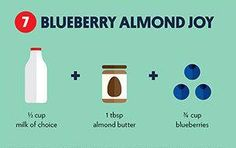 Blueberry Almond Joy