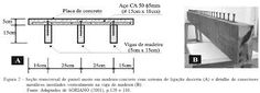 Resultado de imagem para MONTAGEM DE DECK Bar Chart, Deck, Diagram, Collages, Front Porches, Bar Graphs, Decks, Decoration