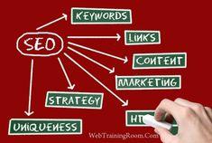 Seo tips for eCommerce digital marketing strategy