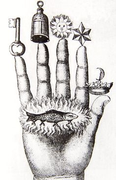 Filipo Gesualdo, Plutosofia, nella quale si spiega l'arte della memoria , Padua 1592.   Imagen del cuerpo humano con finalida... Tattoo Studio, Tarot, Esoteric Art, Occult Art, Occult Tattoo, Arte Obscura, Spiritus, Mystique, Palmistry