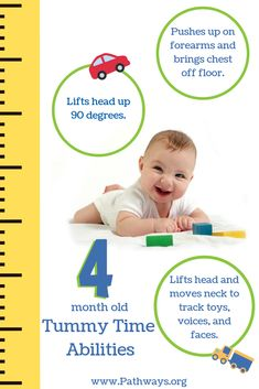 What are baby's Tummy Time abilities at 4 months of age? Help baby's development with these Tummy Time tips. Baby Development By Week, Baby Tummy Time, 4 Month Old Baby, Baby Growth, 4 Month Olds, Baby Blog, 4 Months, Motor Skills, Push Up