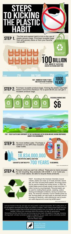 Kick Plastic Habit infographic
