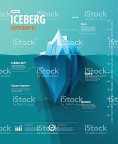 iceberg infographic royalty-free stock vector art