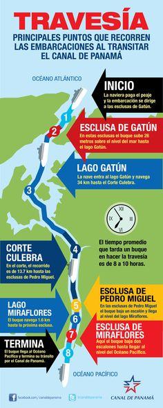 Panama Canal Transit:  Gatun Locks, Gatun Lake, the Culebra Cut, Pedro Miguel Locks, Miraflores Lake, Miraflores Locks, the port at Flamenco Marina. More info at www.ecocircuitos.com