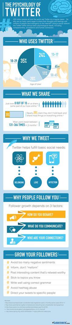 Twitter mag keine so große Reichweite wie Facebook haben. Aber nun gut, wer hat das schon? Trotzdem ist Twitter eines der alteingesessenen sozialen Netzwerke u