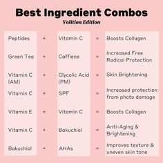 Beauty Hacks Skincare, Skincare Routine, Diy Skin Care, Skin Care Tips, Beauty Hacks That Actually Work, Clear Skin Tips, Beauty Tips For Hair, Beauty Recipe, Flawless Skin