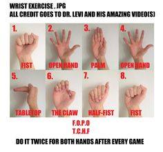 Post with 4690 votes and 3186 views. Shared by ThisTimeLastYear. As a gamer with carpal tunnel, this has helped me out quite a bit Volleyball Skills, Volleyball Setter, Volleyball Training, Volleyball Workouts, Volleyball Quotes, Coaching Volleyball, Volleyball Players, Beach Volleyball, Volleyball Gifts