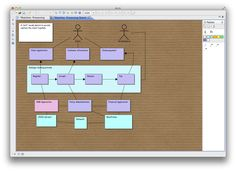 Archi, the Free ArchiMate Modelling Tool