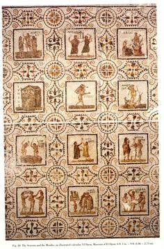 The Seasons and the Months. Museum of El Djem. | Las estaciones y los meses en un calendario curioso por tener Ianuarius y Februarius al final, ya que fueron los últimos meses añadidos. Museo El Djem (Túnez)