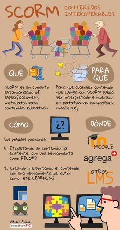infografia_paquetes_scorm.png (520×1000)