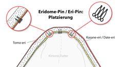 Schaubild Eridome-Pin / Eri-Pin: Nützliches Hilfsmittel, um den Kasane-eri bzw. Date-eri am Kimonokragen zu befestigen. 3 Pins reichen aus. (© V.Nagata, KIMONO-KIMONO)
