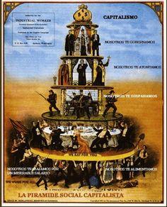 Mi Cuaderno de Historia: SOCIEDAD Y MOVIMIENTOS SOCIALES EN EL SIGLO XIX