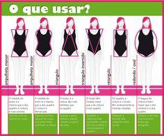 Necessario...: Qual é seu tipo de corpo?