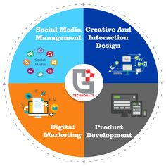 Our Services - Creative & Interaction Design, Product Development, Digital Marketing, Social Media management !! For more info: Call @: 9893688878; Visit @: technogaze.com #TechnoGaze #Solutions #WebDesign #DigitalMarketing #SEO #SEM #SMM #OnlinePromotion #FacebookMarketing #Video #Infographics #Ecommerce #Training #Career #Learn