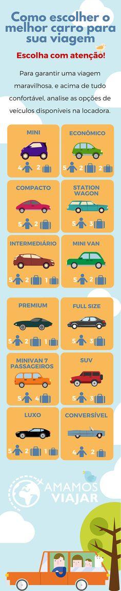 Como escolher o melhor carro para sua viagem!  Faça a melhor Road trip com nossas dicas! Alugue um carro que se adeque a sua viagem.
