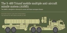 """Top News: """"RUSSIA POLITICS: S-400 Triumf Mobile Multiple Anti-Aircraft Missile System (AAMS) (Photos & Video)"""" - https://politicoscope.com/wp-content/uploads/2017/03/S-400-Triumf-Mobile-Multiple-Anti-Aircraft-Missile-System-AAMS-Russia-Headline-News.jpg - Russia flagship cruiser S400 missile system. Here are photos, video demonstration of S-400 Triumf Mobile Multiple Anti-Aircraft Missile System (AAMS).  on World Political News - https://politicoscope.com/2017/03/21/russia-po"""