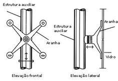 Componentes metálicos requerem análise cuidadosa