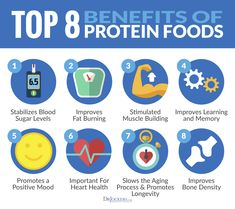 Lets just take a moment from our day to appreciate how much protein really does for our bodies! Lets just take a moment from our day to appreciate how much protein really does for our bodies! Have you had enough protein today! Healthy Protein, Protein Foods, Healthy Tips, Whey Protein Benefits, Cellular Energy, Slow Metabolism, Bone Density, Natural Health Tips, Muscle Tissue
