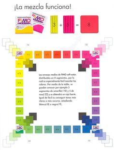 Taula de barreges de colors de Fimo Soft