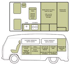 Snailtrail, retro volkswagen campervan rental, vw camper of dimensions & layout - Vanlife & Caravan Renovation Vw Camper Bus, Vw Caravan, T1 Bus, Auto Volkswagen, T3 Vw, Interior Kombi, Campervan Interior Volkswagen, Interior Design, Combi Vw T2