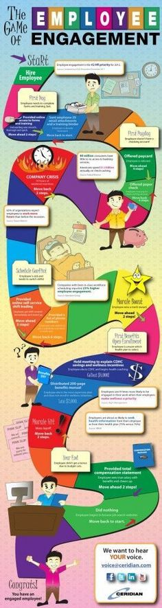 The Game of Employee Engagement Includes Enablement [Infographic]