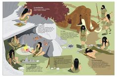 Prehistoria para niñ@s Mystery Of History, Teaching History, Anthropology, School Projects, Classroom, Gallery, Anime, Fictional Characters, Montessori