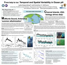 From kelp to ice: Temporal and Spatial Variability in Ocean pH Science Posters, Medical Posters, Equipment, Marine Biology, Sea Birds, California Usa, 2013, Ecology, Evolution