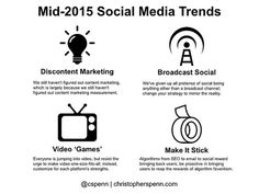 #the5: Digital Marketing Trends, Part 5 of 5: Winners and Losers:
