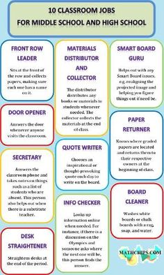10 Classroom Jobs for Middle School and High School - good to set up at the beginning of the year if you're going to by mightypenjen