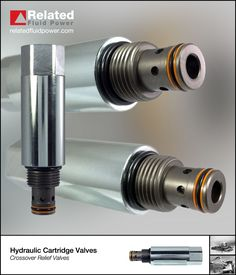 Crossover relief valves provide pressure protection in both directions combined into a single cartridge valve reducing space and cost. Hybrids And Electric Cars, Eco Friendly Cars, Relief Valve, Tesla Motors, Hydraulic Pump, Celebrity Travel, Control Valves, Cool Inventions, Mechanical Engineering